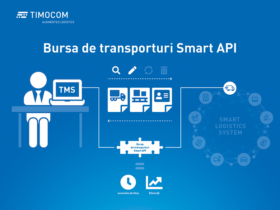TIMOCOM - bursa de transport Smart API - infografică